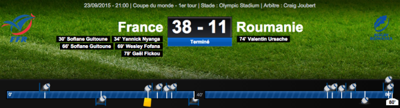 coupe du monde 2015  r u00e9sum u00e9 vid u00e9o du match france