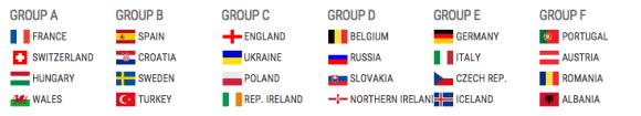France suisse pays de galles groupe A