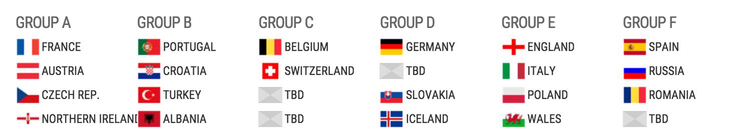 Groupes euro 2016 tirage au sort virtuel eurofoot uefa adversaires potentiels - Tirage au sort coupe uefa ...