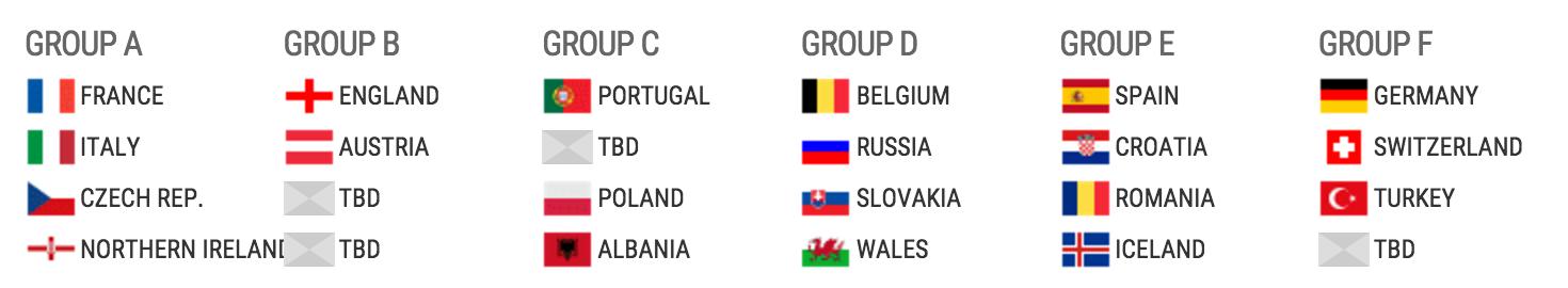 Tirage au sort virtuel euro 2016 france italie r publique - Tirage au sort coupe du monde rugby 2015 ...