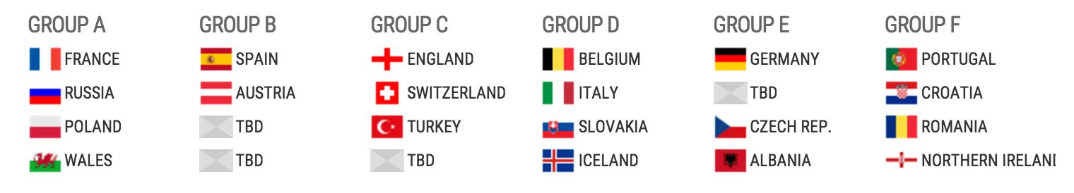 Tirage au sort virtuel euro 2016 france russie pologne - Tirage au sort coupe du monde rugby 2015 ...