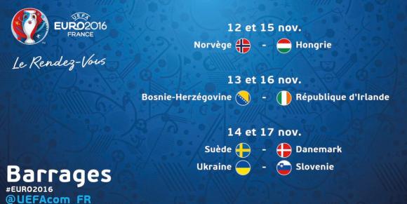 Résultats matches de barrages qualification Euro 2016