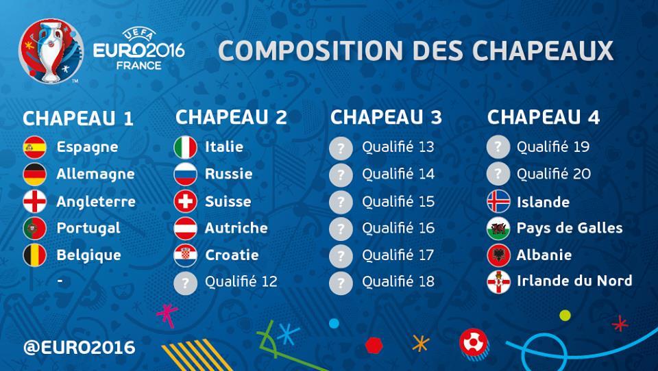Euro 2016  Chape...L Equipe Tennis