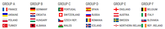 france ukraine turquie tirage au sort virtuel Euro 2016