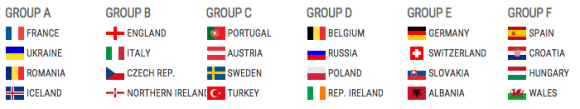 groupe facile francetirage au sort virtuel Euro 2016