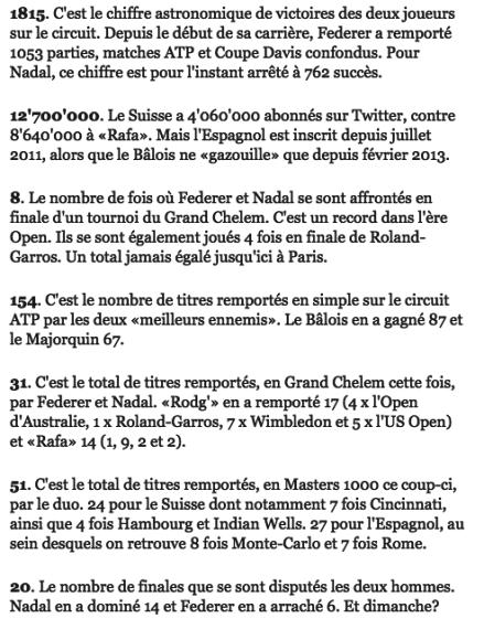 Statistiques Roger FEderer vs. Rafael Nadal rivalité