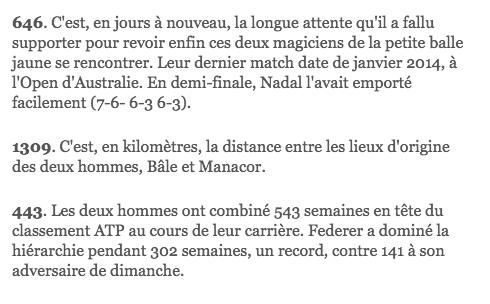 Statistiques Roger FEderer vs. Rafael Nadal
