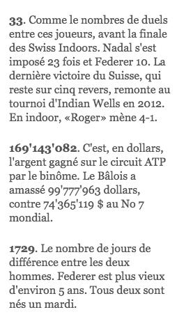 Statistiques chiffres Roger FEderer vs. Rafael Nadal