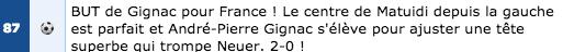 description but de Gignac FRance allemagne 2:0