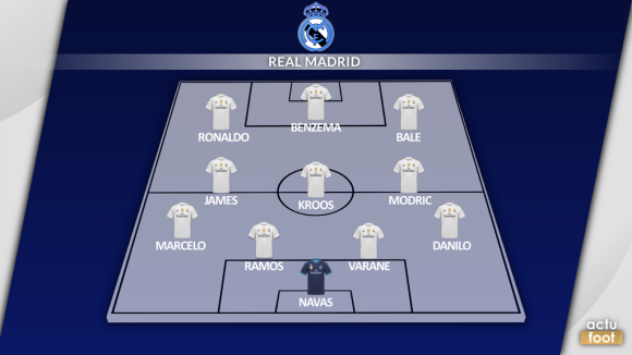composition Real MAdrid clasico 21 novembre