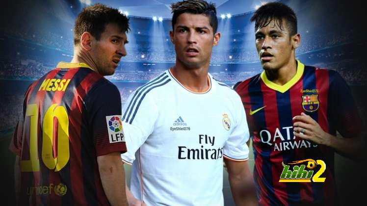 messi cristiano ronaldo neymar ballon d'or 2015 - Football ...