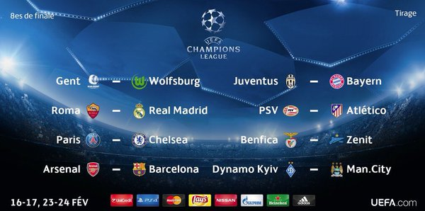 R sultats tirage au sort huiti me de finale ldc - Tirage coupe d europe des clubs champions ...