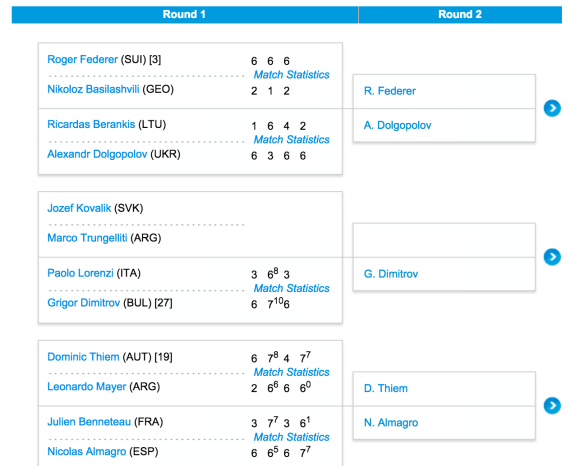 Tableau matches roger FEderer Open D'australie 2016