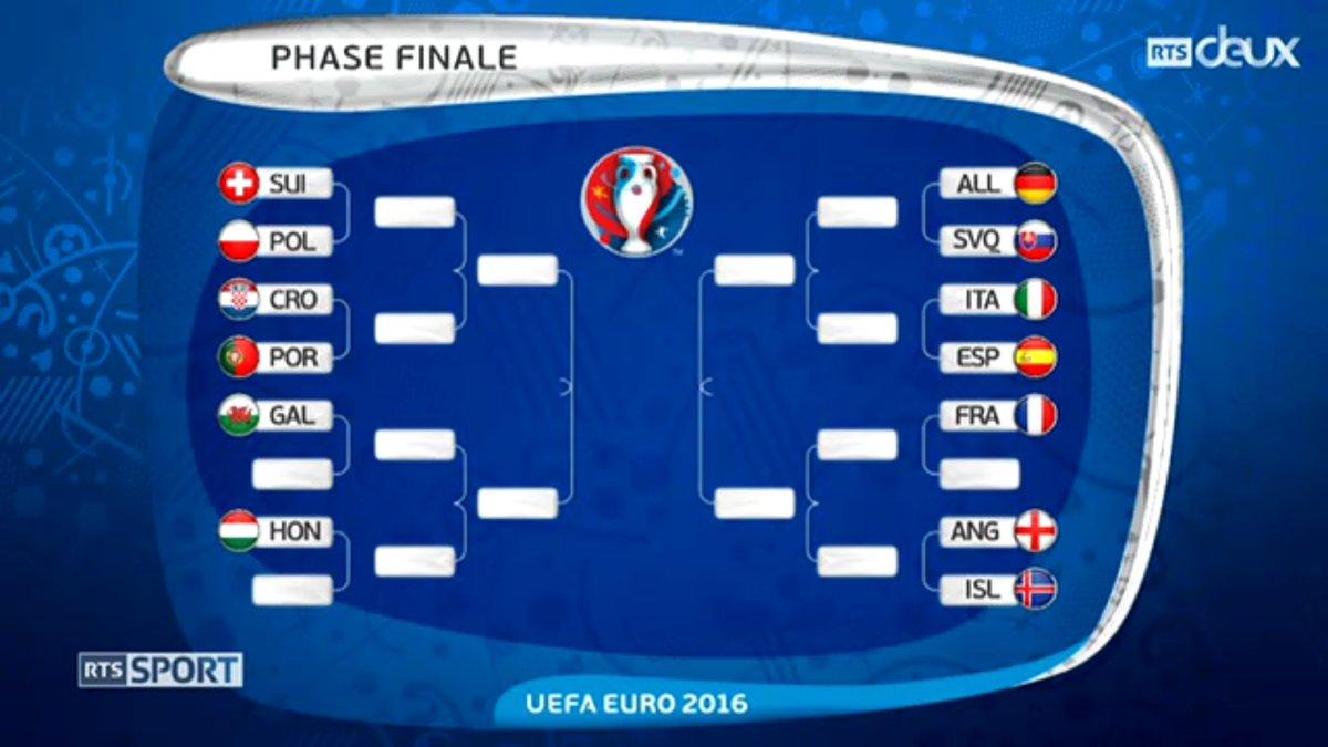 tableau huitièmes de finale euro 2016